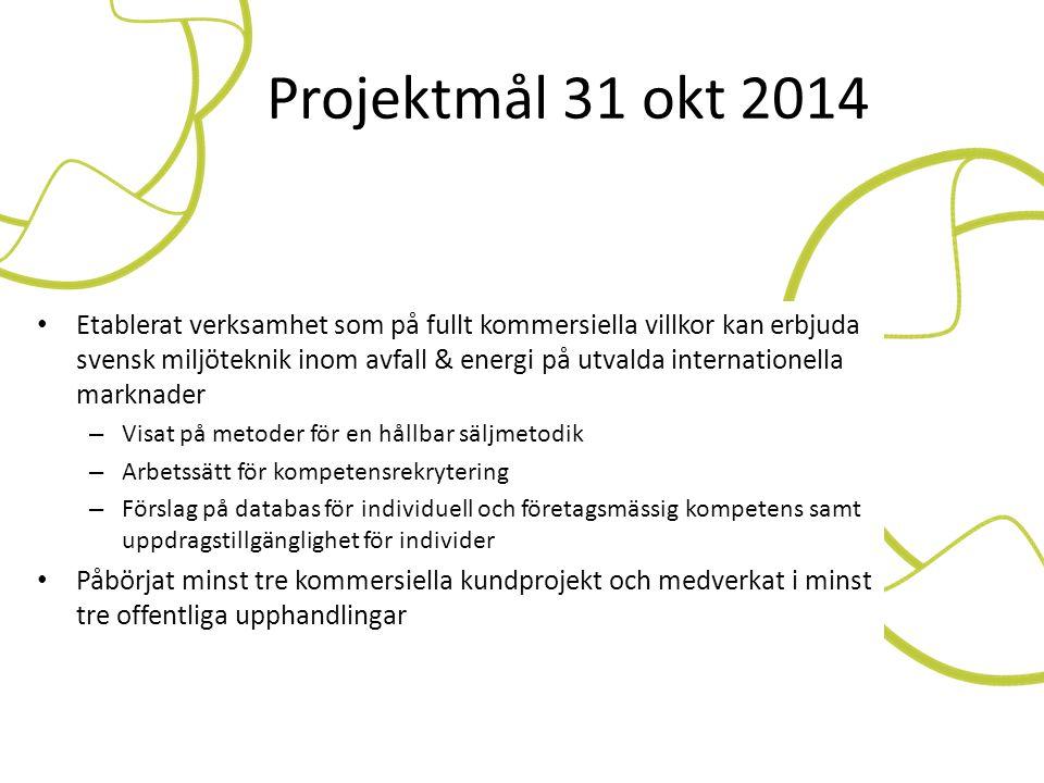 Projektmål 31 okt 2014 • Etablerat verksamhet som på fullt kommersiella villkor kan erbjuda svensk miljöteknik inom avfall & energi på utvalda interna