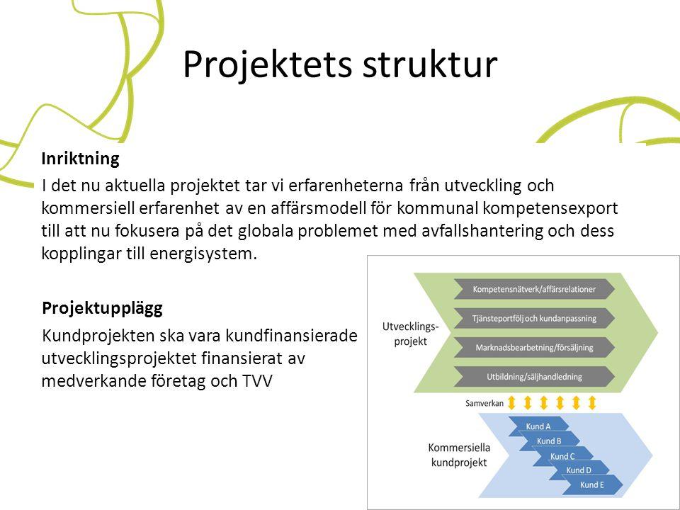 Projektets struktur Inriktning I det nu aktuella projektet tar vi erfarenheterna från utveckling och kommersiell erfarenhet av en affärsmodell för kom