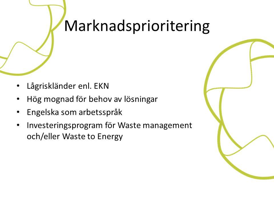 Marknadsprioritering • Lågriskländer enl. EKN • Hög mognad för behov av lösningar • Engelska som arbetsspråk • Investeringsprogram för Waste managemen
