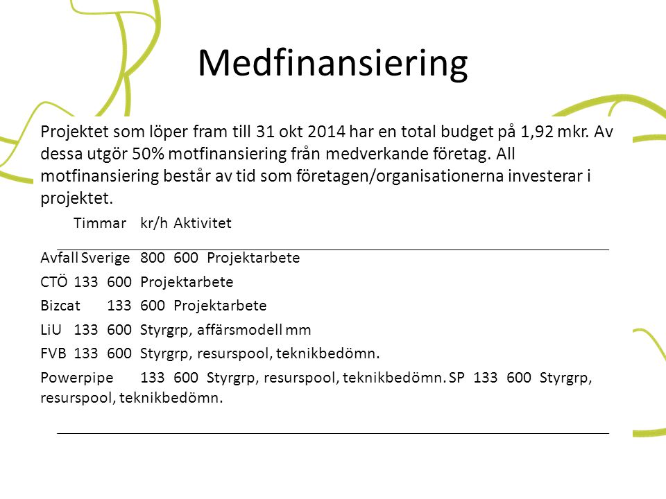 Medfinansiering Projektet som löper fram till 31 okt 2014 har en total budget på 1,92 mkr. Av dessa utgör 50% motfinansiering från medverkande företag
