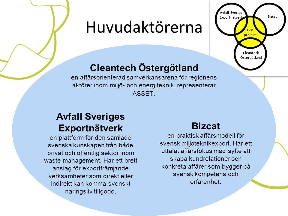 Huvudaktörerna Avfall Sveriges Exportnätverk en plattform för den samlade svenska kunskapen från både privat och offentlig sektor inom waste managemen