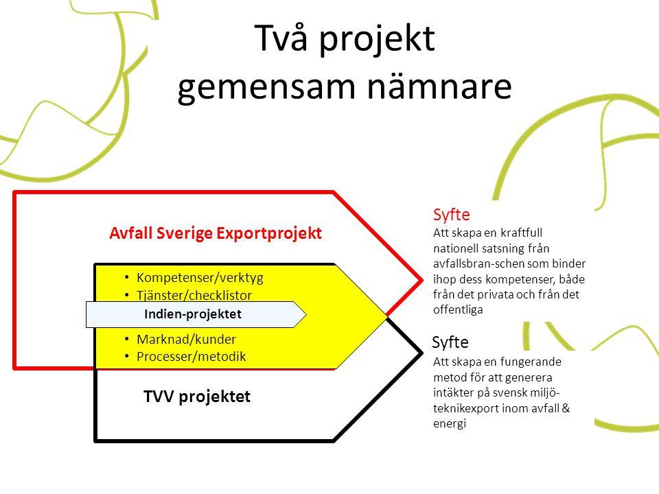 Två projekt gemensam nämnare TVV projektet Avfall Sverige Exportprojekt Syfte Att skapa en kraftfull nationell satsning från avfallsbran-schen som bin