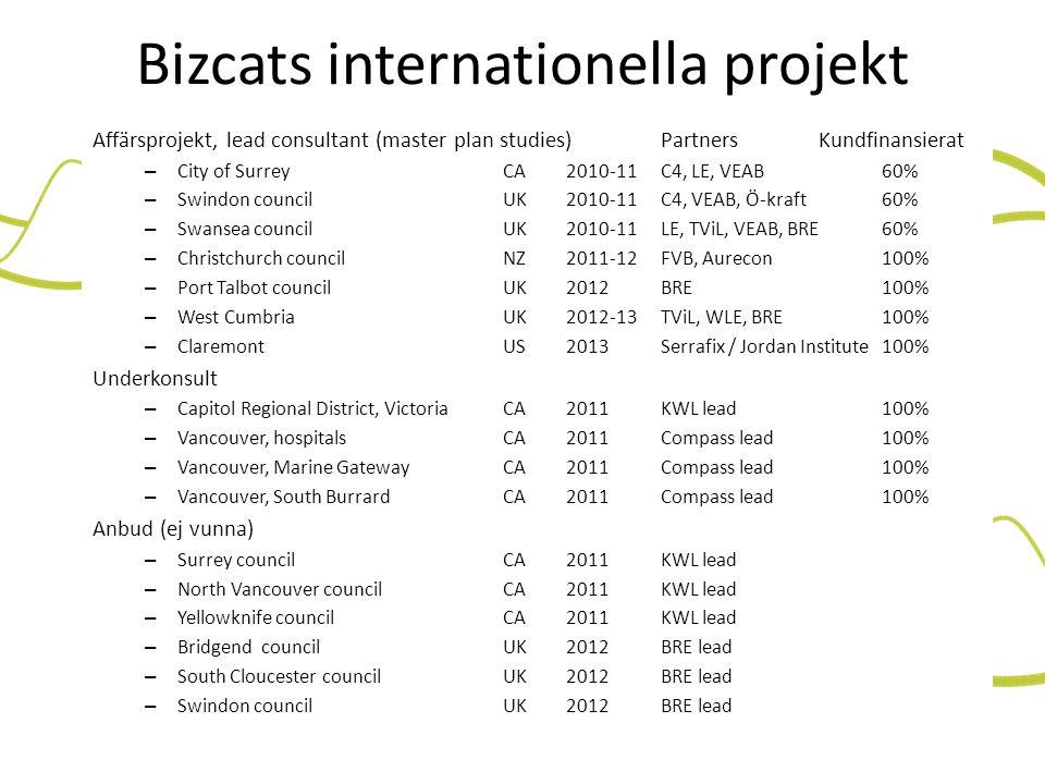 Bizcats internationella projekt Affärsprojekt, lead consultant (master plan studies)PartnersKundfinansierat – City of Surrey CA 2010-11C4, LE, VEAB60%