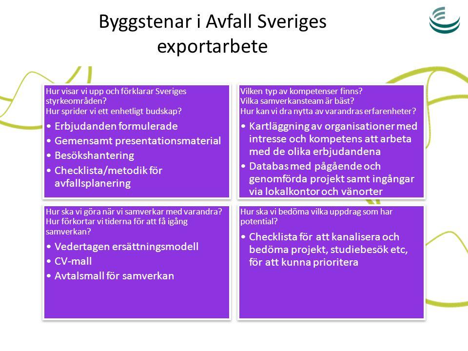 Byggstenar i Avfall Sveriges exportarbete Hur visar vi upp och förklarar Sveriges styrkeområden? Hur sprider vi ett enhetligt budskap? •Erbjudanden fo