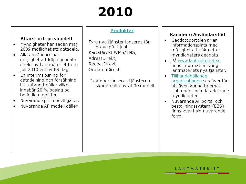 2010 Produkter Fyra nya tjänster lanseras för prova på i juni KartaDirekt WMS/TMS, AdressDirekt, RegbetDirekt OrtnamnDirekt I oktober lanseras tjänsterna skarpt enlig ny affärsmodell.