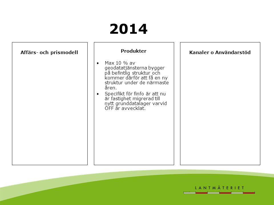 2014 Produkter •Max 10 % av geodatatjänsterna bygger på befintlig struktur och kommer därför att få en ny struktur under de närmaste åren.