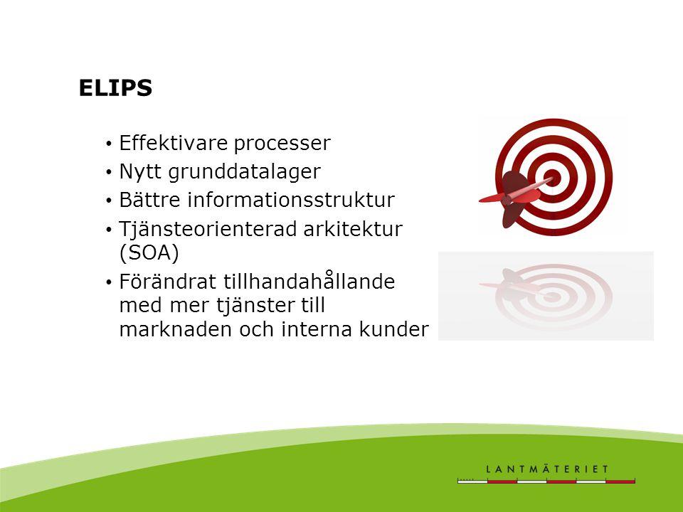 ELIPS • Effektivare processer • Nytt grunddatalager • Bättre informationsstruktur • Tjänsteorienterad arkitektur (SOA) • Förändrat tillhandahållande med mer tjänster till marknaden och interna kunder