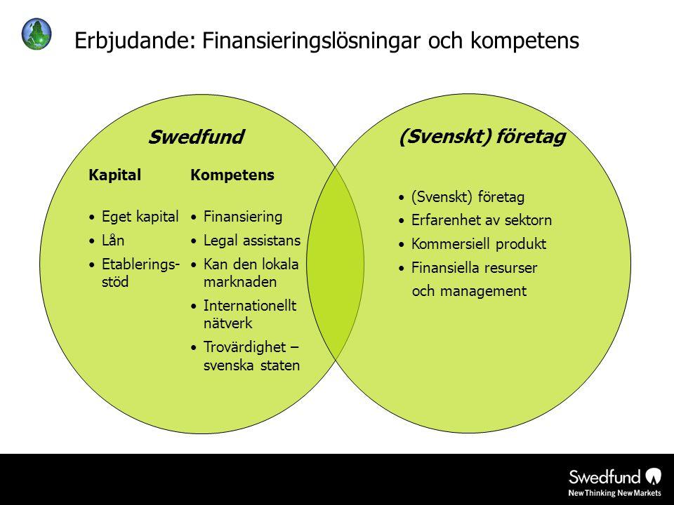 Erbjudande: Finansieringslösningar och kompetens (Svenskt) företag •(Svenskt) företag •Erfarenhet av sektorn •Kommersiell produkt •Finansiella resurse