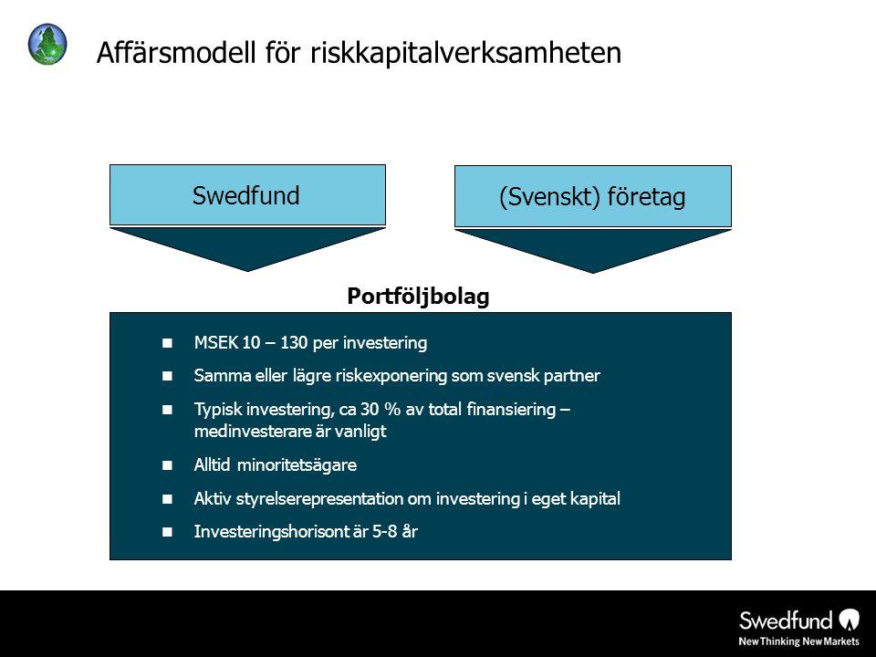 Swedfund (Svenskt) företag  MSEK 10 – 130 per investering  Samma eller lägre riskexponering som svensk partner  Typisk investering, ca 30 % av tota