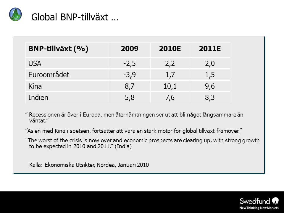 """"""" Recessionen är över i Europa, men återhämtningen ser ut att bli något långsammare än väntat."""" """" Asien med Kina i spetsen, fortsätter att vara en sta"""
