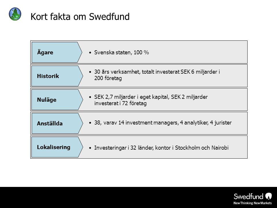 Nuläge Ägare •Svenska staten, 100 % Anställda Lokalisering Historik Kort fakta om Swedfund •30 års verksamhet, totalt investerat SEK 6 miljarder i 200