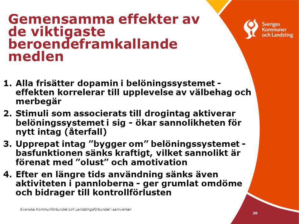 Svenska Kommunförbundet och Landstingsförbundet i samverkan 20 Gemensamma effekter av de viktigaste beroendeframkallande medlen 1.Alla frisätter dopam