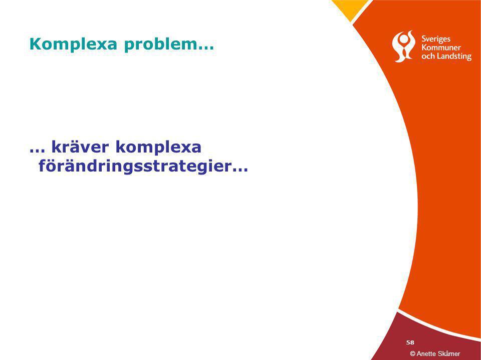 58 Komplexa problem… … kräver komplexa förändringsstrategier… © Anette Skårner