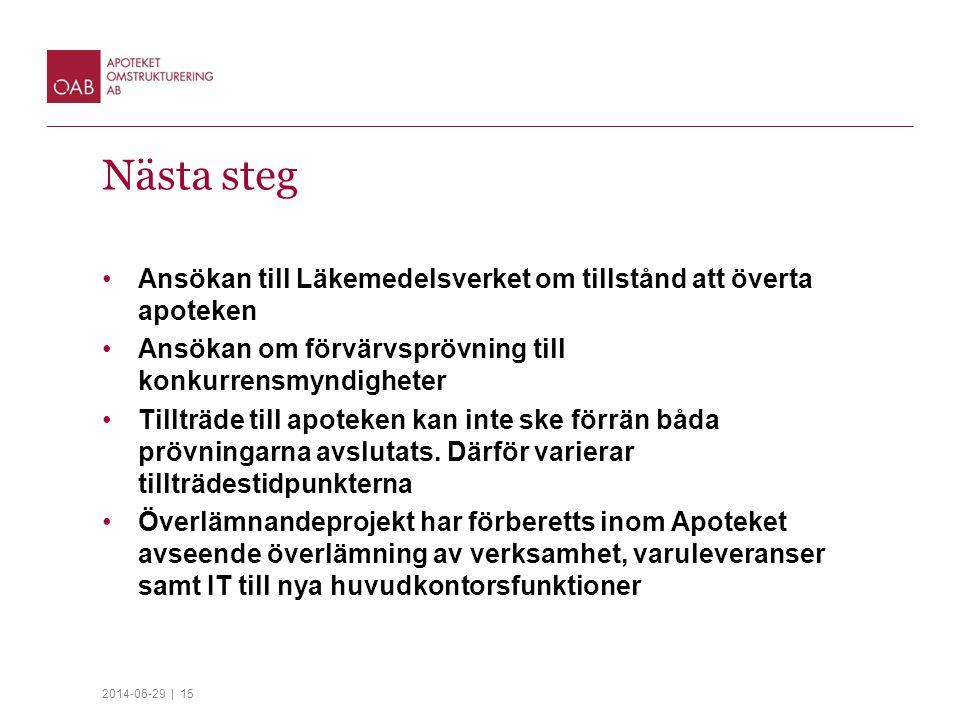 2014-06-29 | 15 Nästa steg •Ansökan till Läkemedelsverket om tillstånd att överta apoteken •Ansökan om förvärvsprövning till konkurrensmyndigheter •Tillträde till apoteken kan inte ske förrän båda prövningarna avslutats.