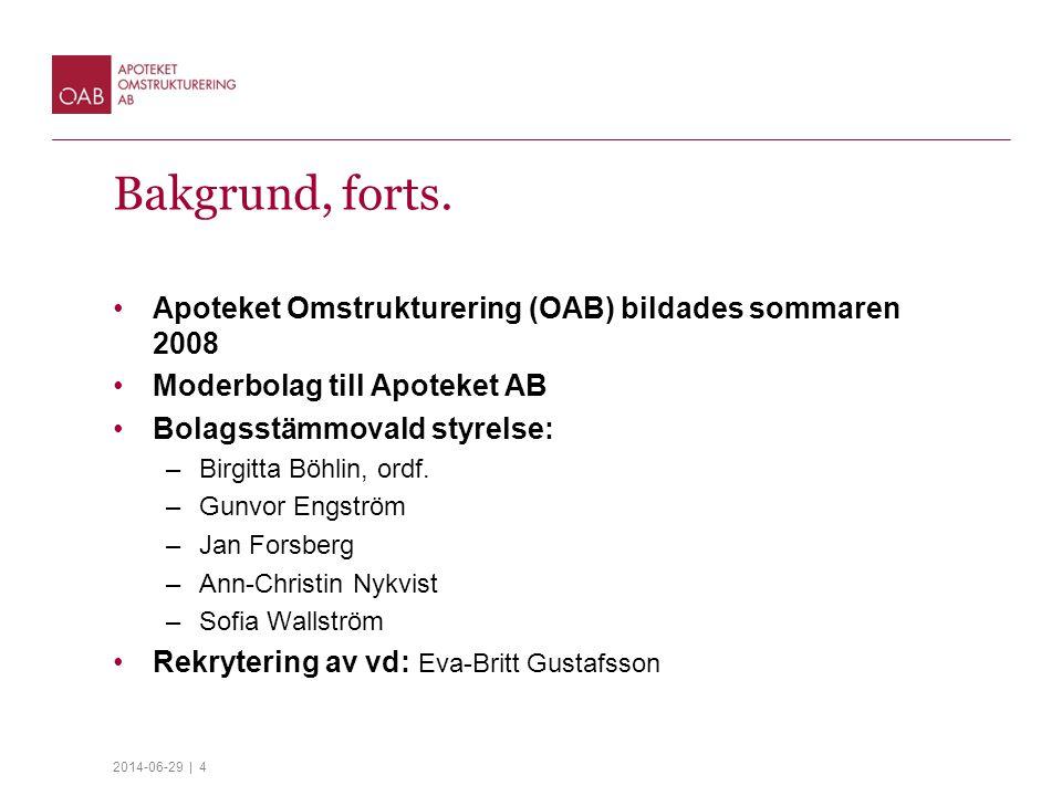 2014-06-29 | 4 Bakgrund, forts.