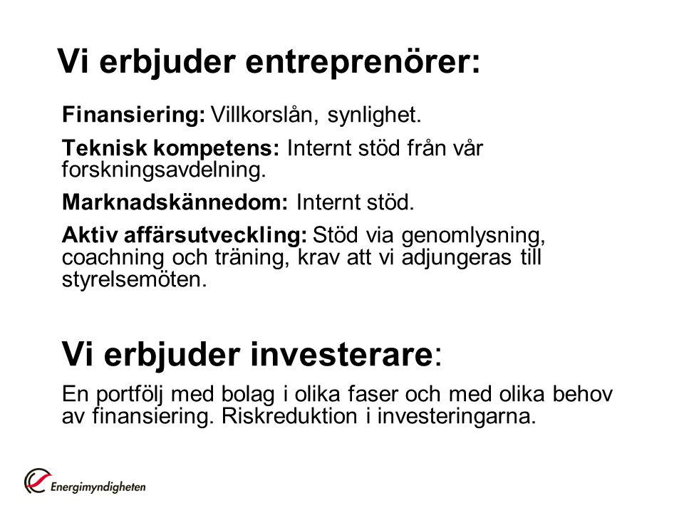 Vi erbjuder entreprenörer: Finansiering: Villkorslån, synlighet. Teknisk kompetens: Internt stöd från vår forskningsavdelning. Marknadskännedom: Inter