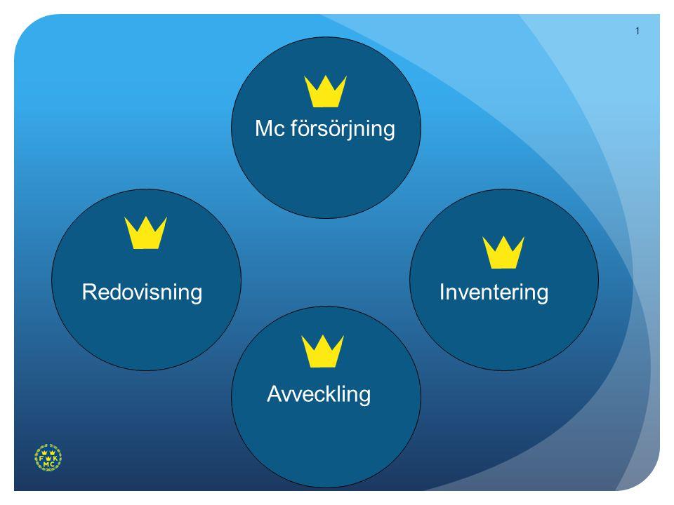 11 Mc försörjning RedovisningInventering Avveckling