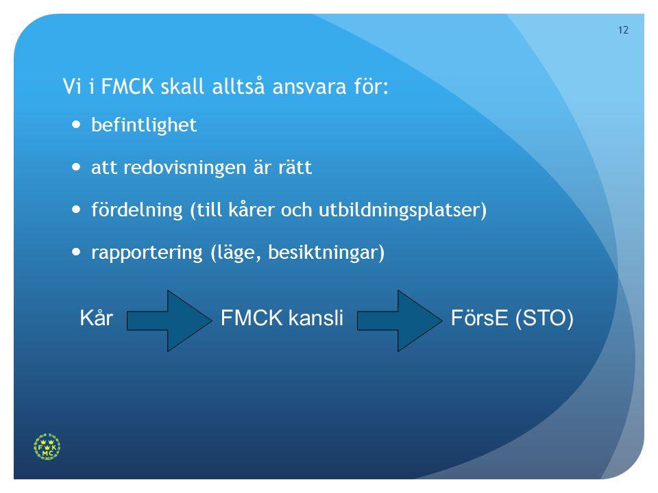 12 Vi i FMCK skall alltså ansvara för:  befintlighet  att redovisningen är rätt  fördelning (till kårer och utbildningsplatser)  rapportering (läge, besiktningar) 12 KårFMCK kansliFörsE (STO)