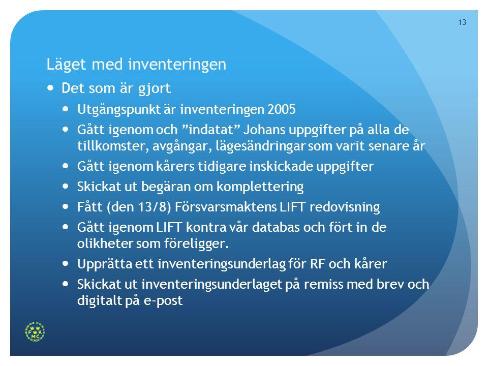 13 Läget med inventeringen  Det som är gjort  Utgångspunkt är inventeringen 2005  Gått igenom och indatat Johans uppgifter på alla de tillkomster, avgångar, lägesändringar som varit senare år  Gått igenom kårers tidigare inskickade uppgifter  Skickat ut begäran om komplettering  Fått (den 13/8) Försvarsmaktens LIFT redovisning  Gått igenom LIFT kontra vår databas och fört in de olikheter som föreligger.