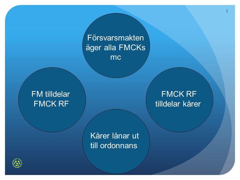 22 Försvarsmakten äger alla FMCKs mc FM tilldelar FMCK RF tilldelar kårer Kårer lånar ut till ordonnans