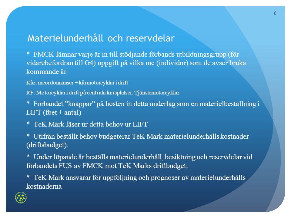 8 Materielunderhåll och reservdelar * FMCK lämnar varje år in till stödjande förbands utbildningsgrupp (för vidarebefordran till G4) uppgift på vilka