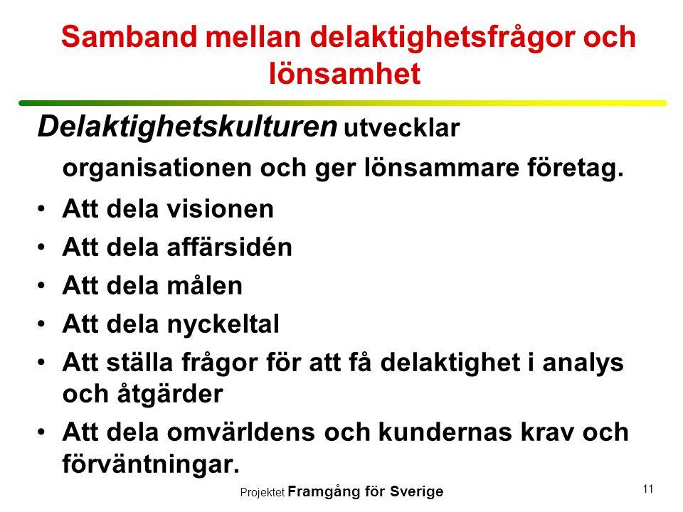 Projektet Framgång för Sverige 11 Samband mellan delaktighetsfrågor och lönsamhet Delaktighetskulturen utvecklar organisationen och ger lönsammare för