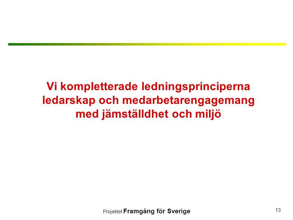 Projektet Framgång för Sverige 13 Vi kompletterade ledningsprinciperna ledarskap och medarbetarengagemang med jämställdhet och miljö