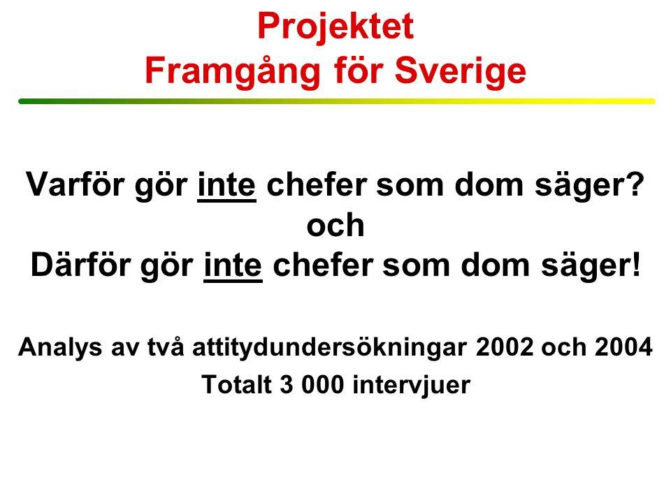 Projektet Framgång för Sverige Varför gör inte chefer som dom säger? och Därför gör inte chefer som dom säger! Analys av två attitydundersökningar 200