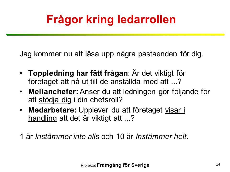 Projektet Framgång för Sverige 24 Frågor kring ledarrollen Jag kommer nu att läsa upp några påståenden för dig. •Toppledning har fått frågan: Är det v