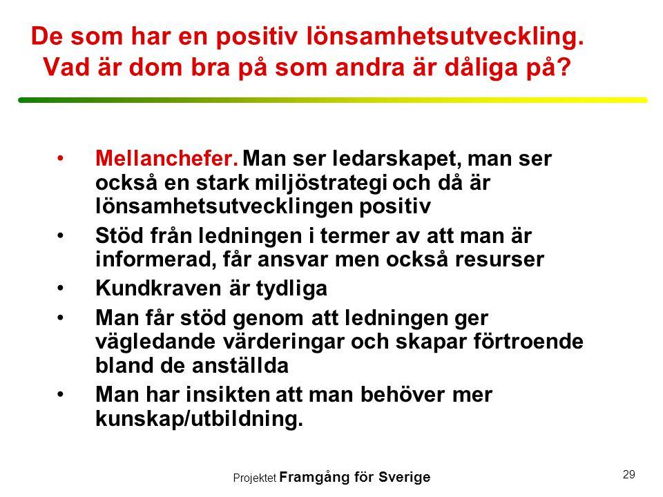 Projektet Framgång för Sverige 29 De som har en positiv lönsamhetsutveckling. Vad är dom bra på som andra är dåliga på? •Mellanchefer. Man ser ledarsk