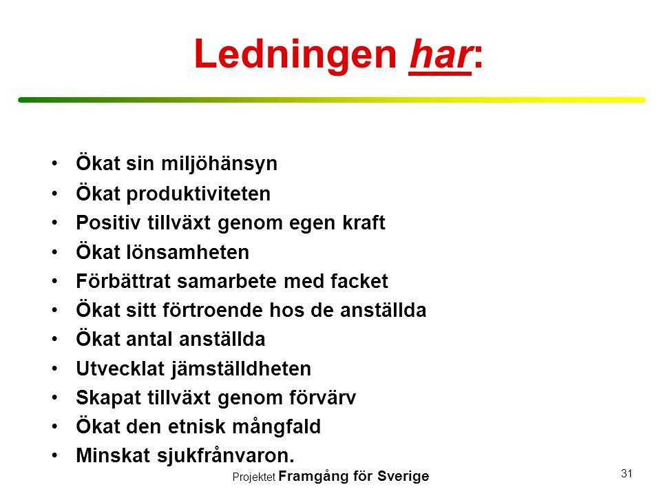 Projektet Framgång för Sverige 31 Ledningen har: •Ökat sin miljöhänsyn •Ökat produktiviteten •Positiv tillväxt genom egen kraft •Ökat lönsamheten •För