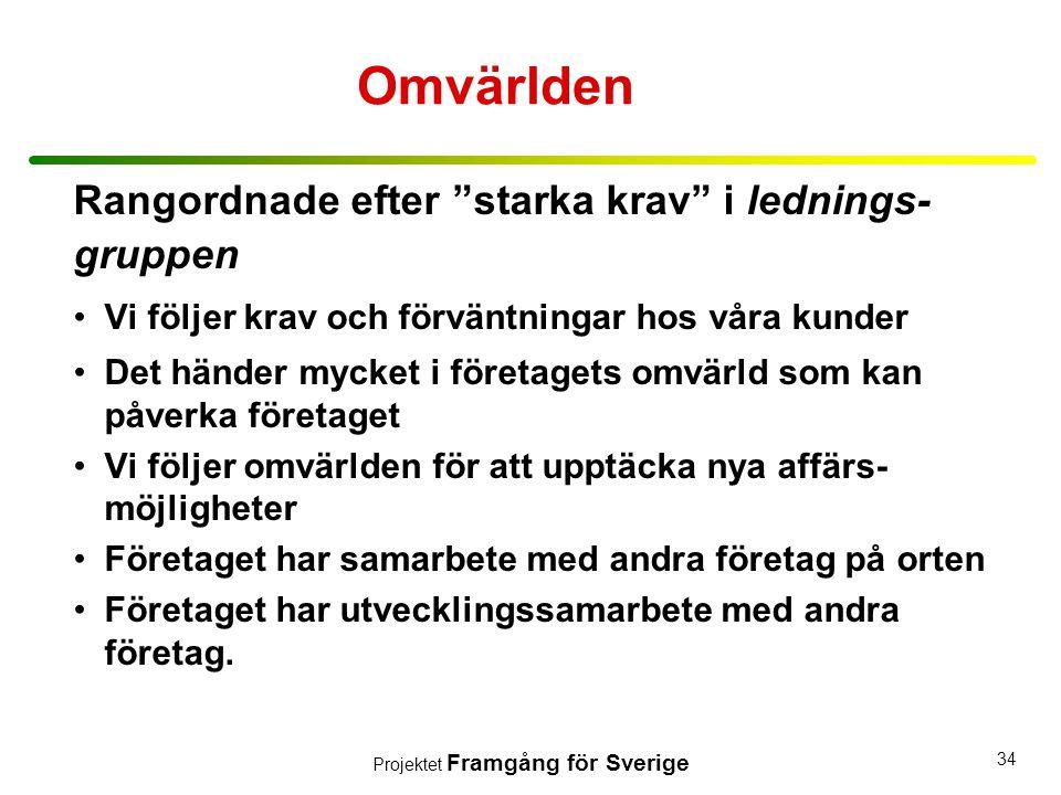 """Projektet Framgång för Sverige 34 Omvärlden Rangordnade efter """"starka krav"""" i lednings- gruppen •Vi följer krav och förväntningar hos våra kunder •Det"""