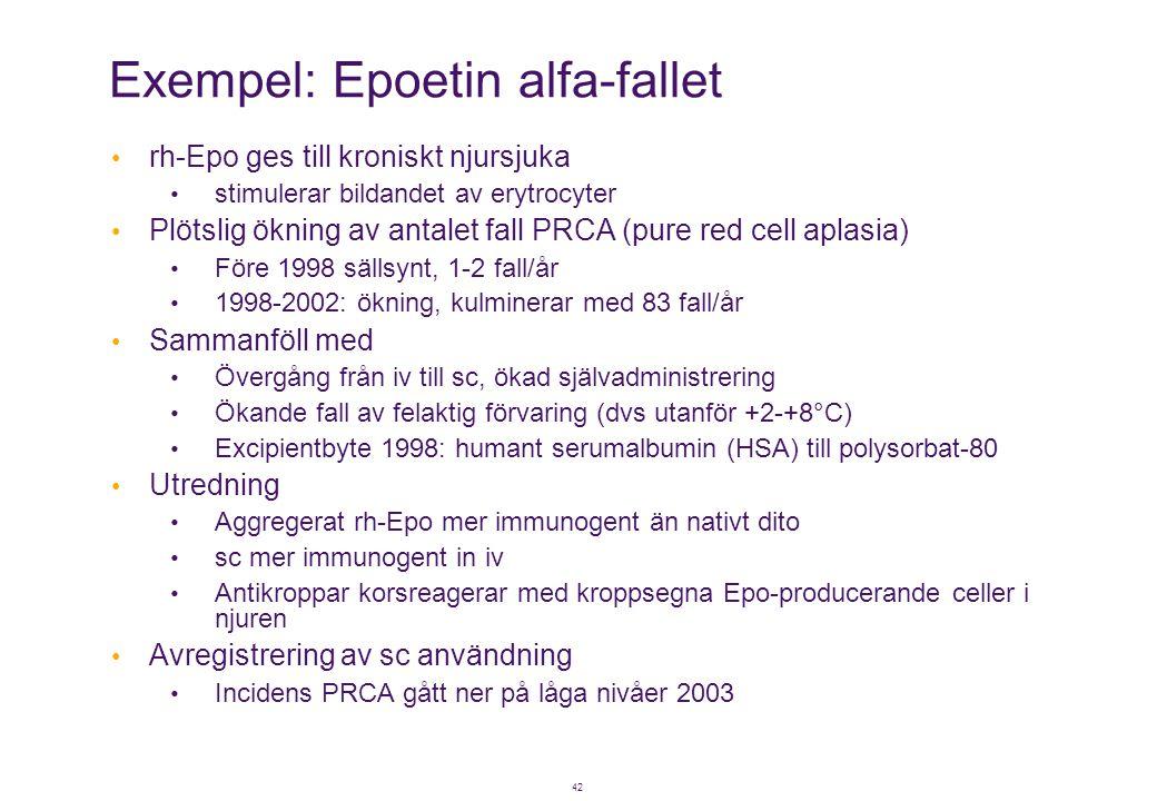 42 Exempel: Epoetin alfa-fallet • rh-Epo ges till kroniskt njursjuka • stimulerar bildandet av erytrocyter • Plötslig ökning av antalet fall PRCA (pur