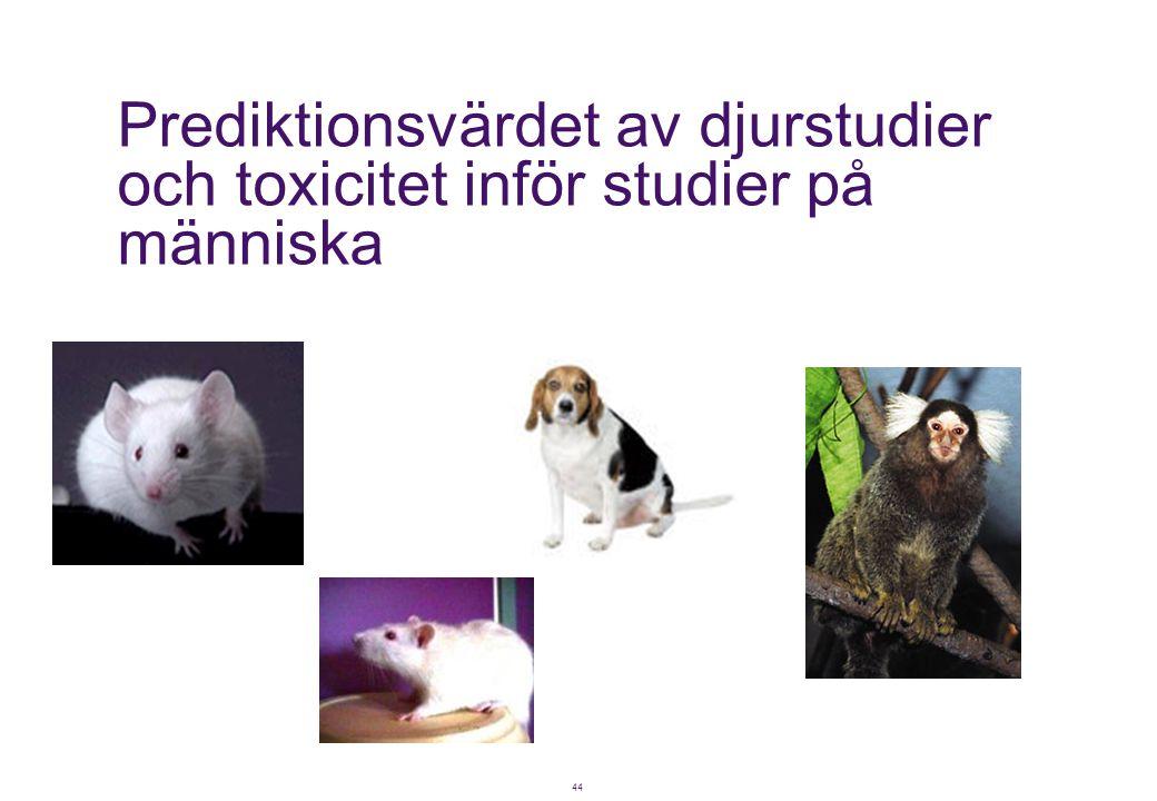 44 Prediktionsvärdet av djurstudier och toxicitet inför studier på människa
