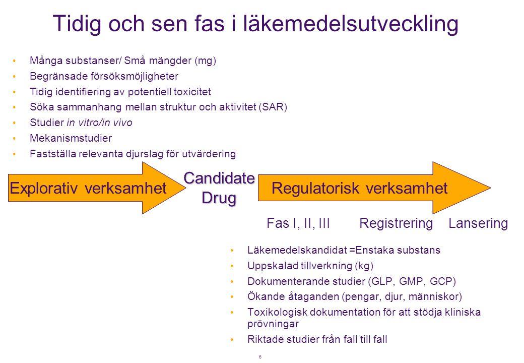 6 Tidig och sen fas i läkemedelsutveckling • Läkemedelskandidat =Enstaka substans • Uppskalad tillverkning (kg) • Dokumenterande studier (GLP, GMP, GC