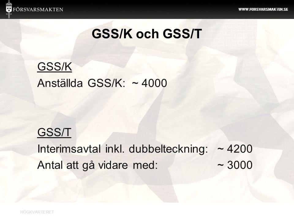 HÖGKVARTERET WWW.FORSVARSMAKTEN.SE GSS/K och GSS/T GSS/K Anställda GSS/K: ~ 4000 GSS/T Interimsavtal inkl. dubbelteckning: ~ 4200 Antal att gå vidare