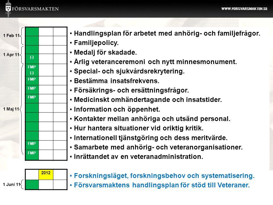 HÖGKVARTERET WWW.FORSVARSMAKTEN.SE • Handlingsplan för arbetet med anhörig- och familjefrågor. • Familjepolicy. • Medalj för skadade. • Årlig veteranc