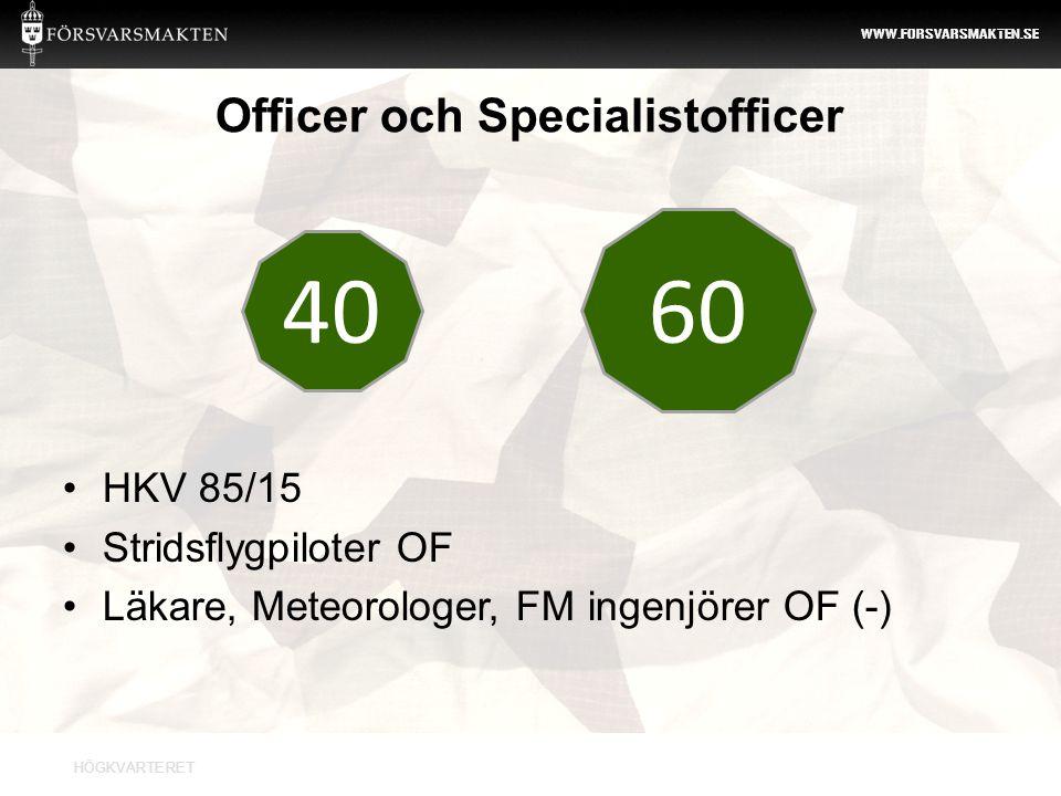 HÖGKVARTERET WWW.FORSVARSMAKTEN.SE GSS/K och GSS/T GSS/K Anställda GSS/K: ~ 4000 GSS/T Interimsavtal inkl.