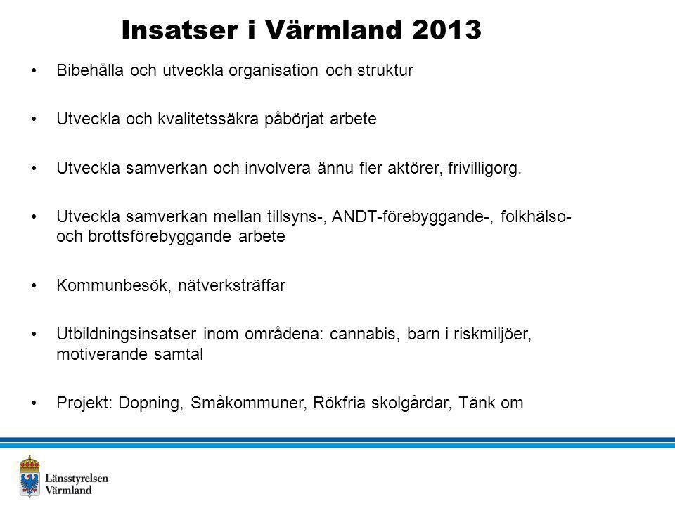 Insatser i Värmland 2013 •Bibehålla och utveckla organisation och struktur •Utveckla och kvalitetssäkra påbörjat arbete •Utveckla samverkan och involv