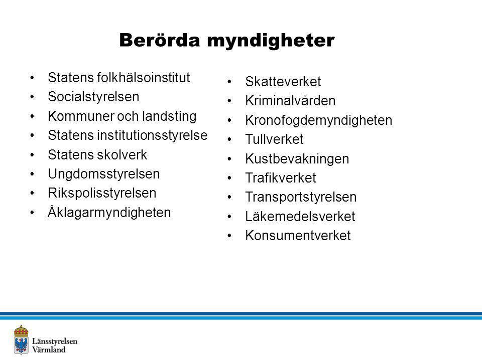 Insatser i Värmland 2013 •Bibehålla och utveckla organisation och struktur •Utveckla och kvalitetssäkra påbörjat arbete •Utveckla samverkan och involvera ännu fler aktörer, frivilligorg.