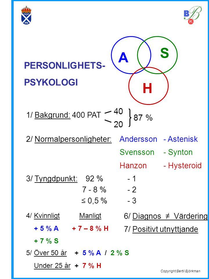 PERSONLIGHETS- PSYKOLOGI A H S 1/ Bakgrund: 400 PAT 40 20 87 % 2/ Normalpersonligheter: Andersson - Astenisk Svensson - Synton Hanzon - Hysteroid 3/ Tyngdpunkt:92 %- 1 7 - 8 %- 2 ≤ 0,5 %- 3 6/ Diagnos ≠ Värdering 7/ Positivt utnyttjande 4/ Kvinnligt + 5 % A + 7 % S Manligt + 7 – 8 % H 5/ Över 50 år + 5 % A / 2 % S Under 25 år + 7 % H Copyright Bertil Björkman