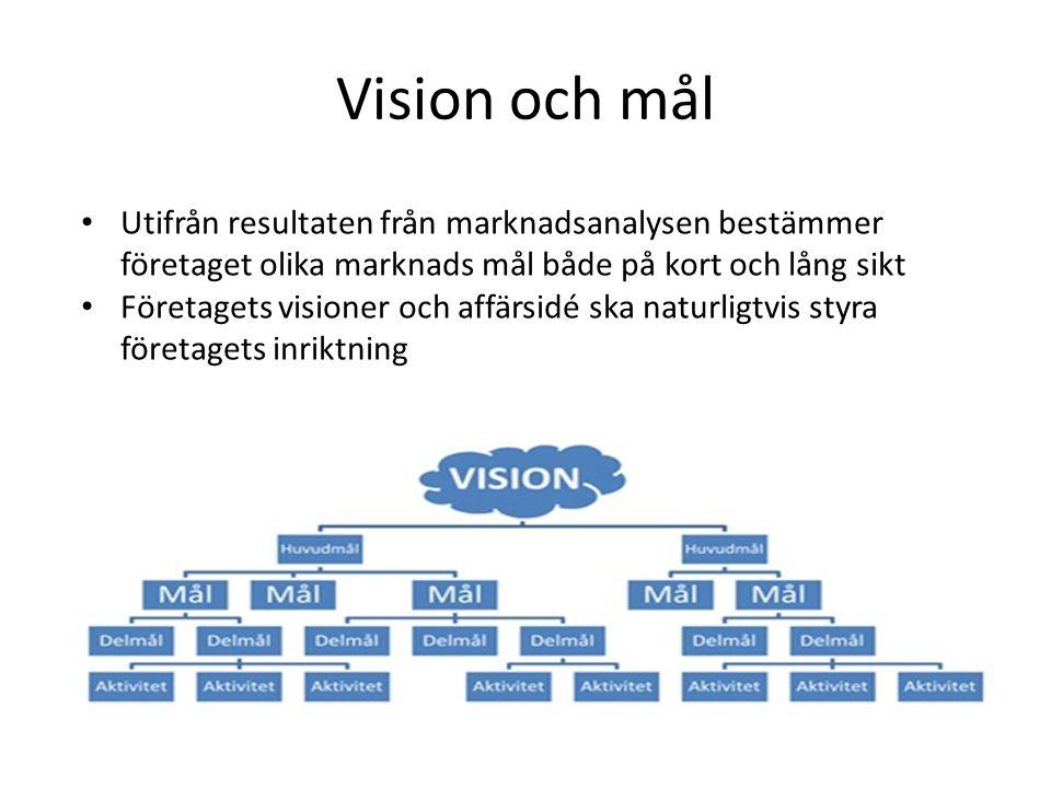 Vision och mål • Utifrån resultaten från marknadsanalysen bestämmer företaget olika marknads mål både på kort och lång sikt • Företagets visioner och