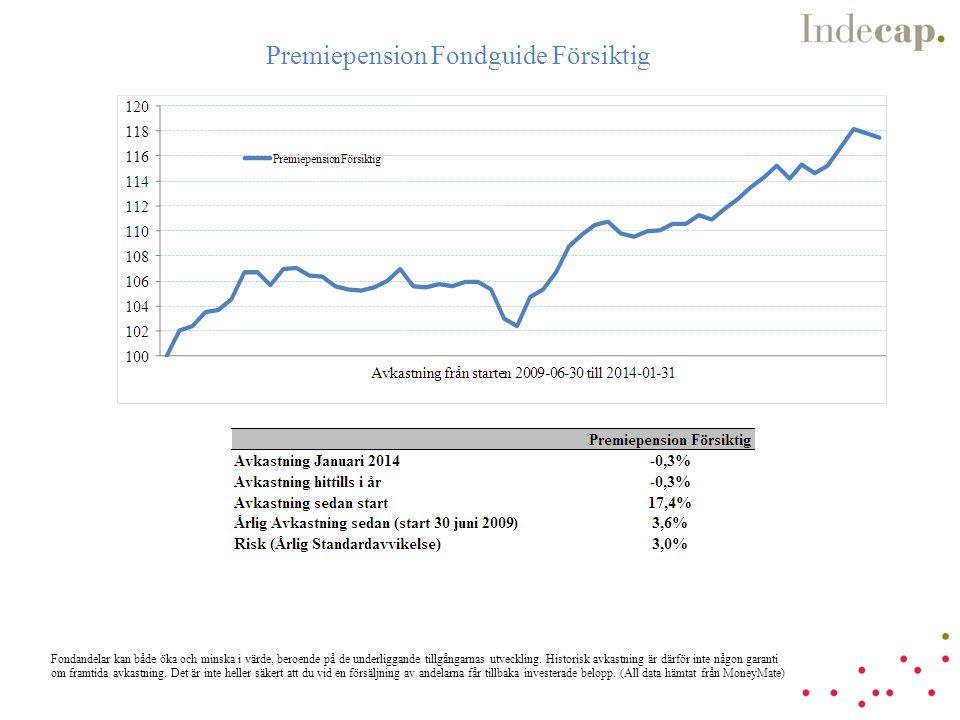 Premiepension Fondguide Försiktig Fondandelar kan både öka och minska i värde, beroende på de underliggande tillgångarnas utveckling.