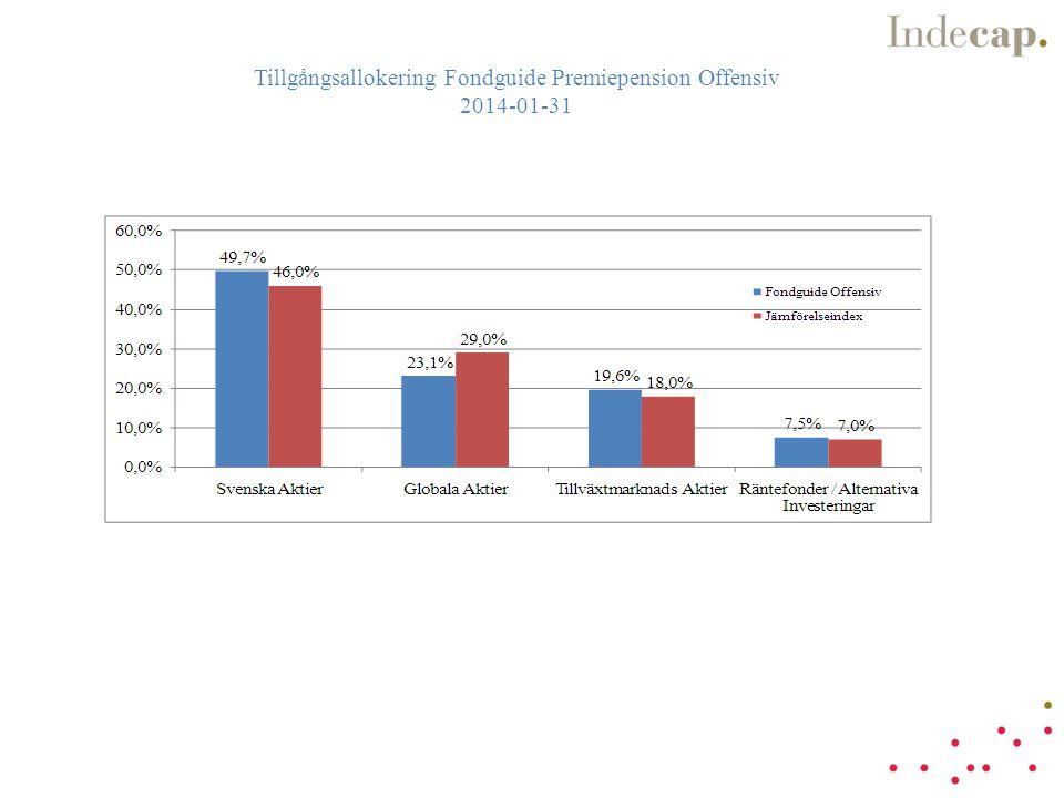 Tillgångsallokering Fondguide Premiepension Offensiv 2014-01-31