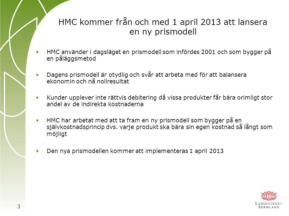 HMC kommer från och med 1 april 2013 att lansera en ny prismodell •HMC använder i dagsläget en prismodell som infördes 2001 och som bygger på en påläg