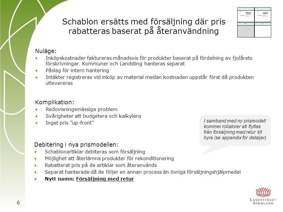 Schablon ersätts med försäljning där pris rabatteras baserat på återanvändning Nuläge: •Inköpskostnader faktureras månadsvis för produkter baserat på