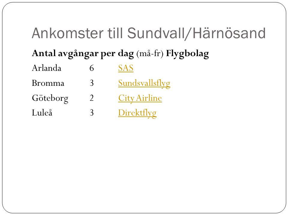 Ankomster till Sundvall/Härnösand Antal avgångar per dag (må-fr) Flygbolag Arlanda 6 SASSAS Bromma 3 SundsvallsflygSundsvallsflyg Göteborg2 City Airli
