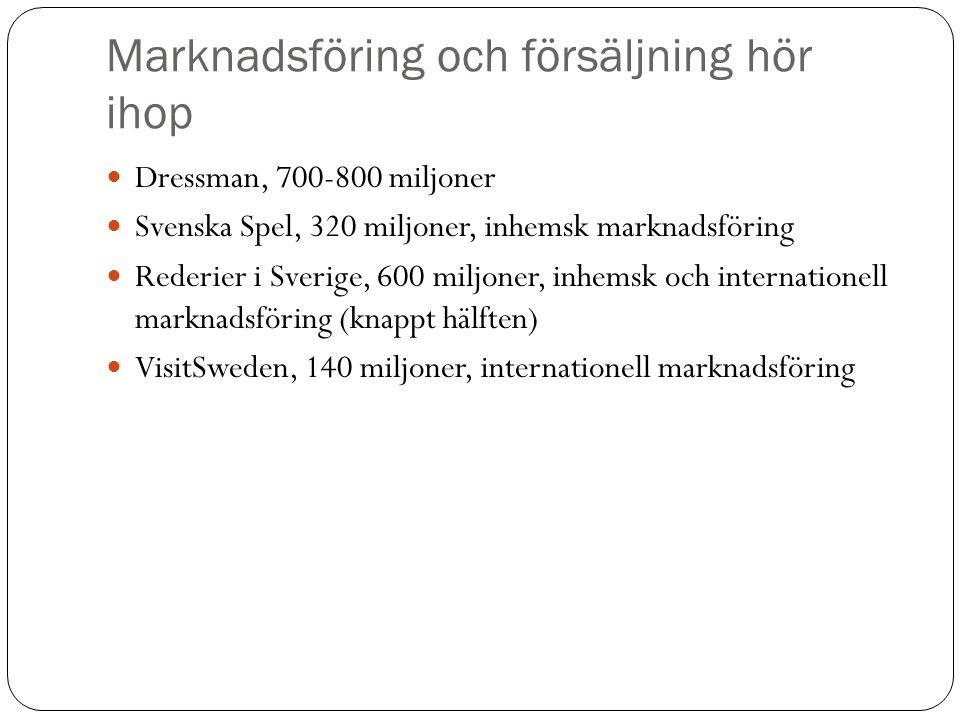 Marknadsföring och försäljning hör ihop  Dressman, 700-800 miljoner  Svenska Spel, 320 miljoner, inhemsk marknadsföring  Rederier i Sverige, 600 mi