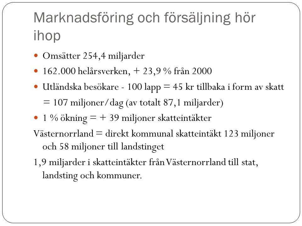 Marknadsföring och försäljning hör ihop  Omsätter 254,4 miljarder  162.000 helårsverken, + 23,9 % från 2000  Utländska besökare - 100 lapp = 45 kr