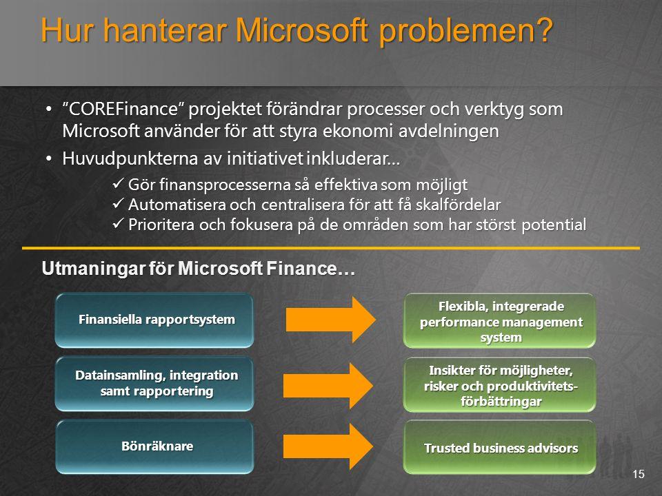 Hur hanterar Microsoft problemen? Utmaningar för Microsoft Finance… 15 Finansiella rapportsystem Datainsamling, integration samt rapportering Bönräkna